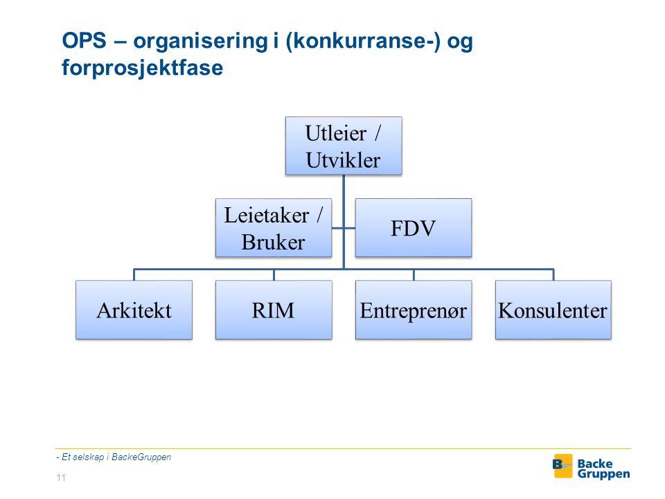 OPS – organisering i (konkurranse-) og forprosjektfase