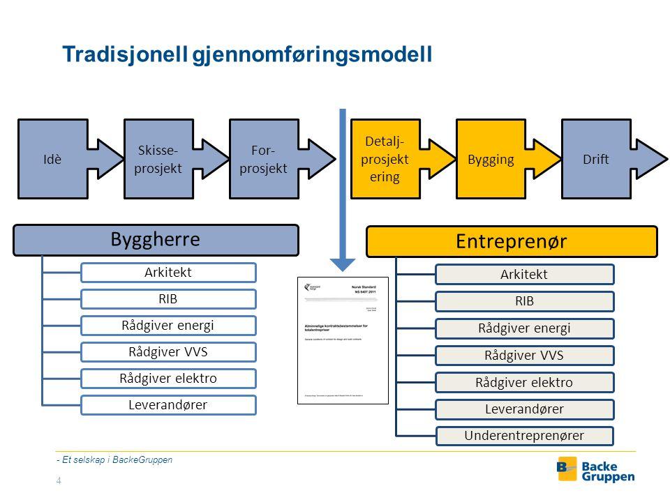 Tradisjonell gjennomføringsmodell