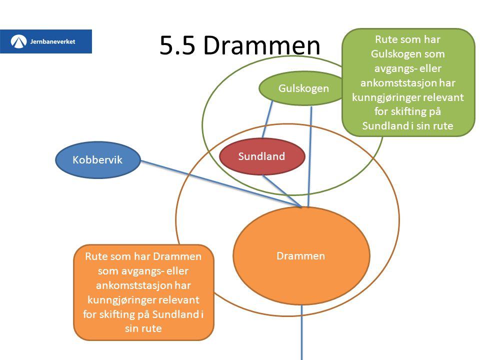 5.5 Drammen Rute som har Gulskogen som avgangs- eller ankomststasjon har kunngjøringer relevant for skifting på Sundland i sin rute.