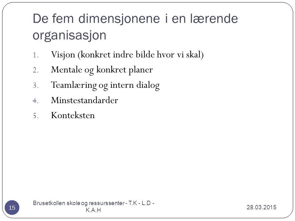De fem dimensjonene i en lærende organisasjon