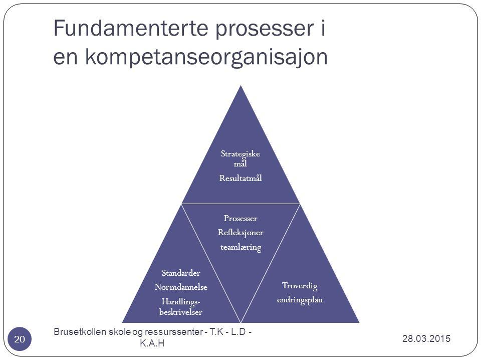 Fundamenterte prosesser i en kompetanseorganisajon