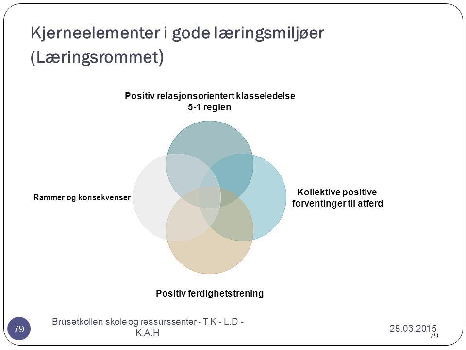 Kjerneelementer i gode læringsmiljøer (Læringsrommet)