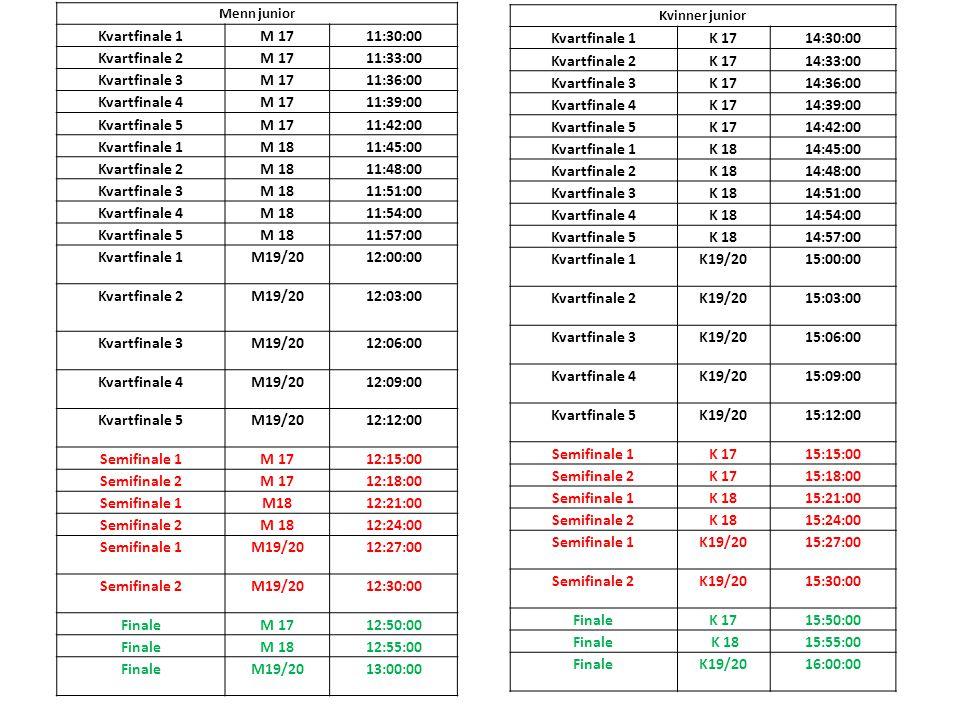 Kvartfinale 1 M 17 11:30:00 Kvartfinale 2 11:33:00 Kvartfinale 3