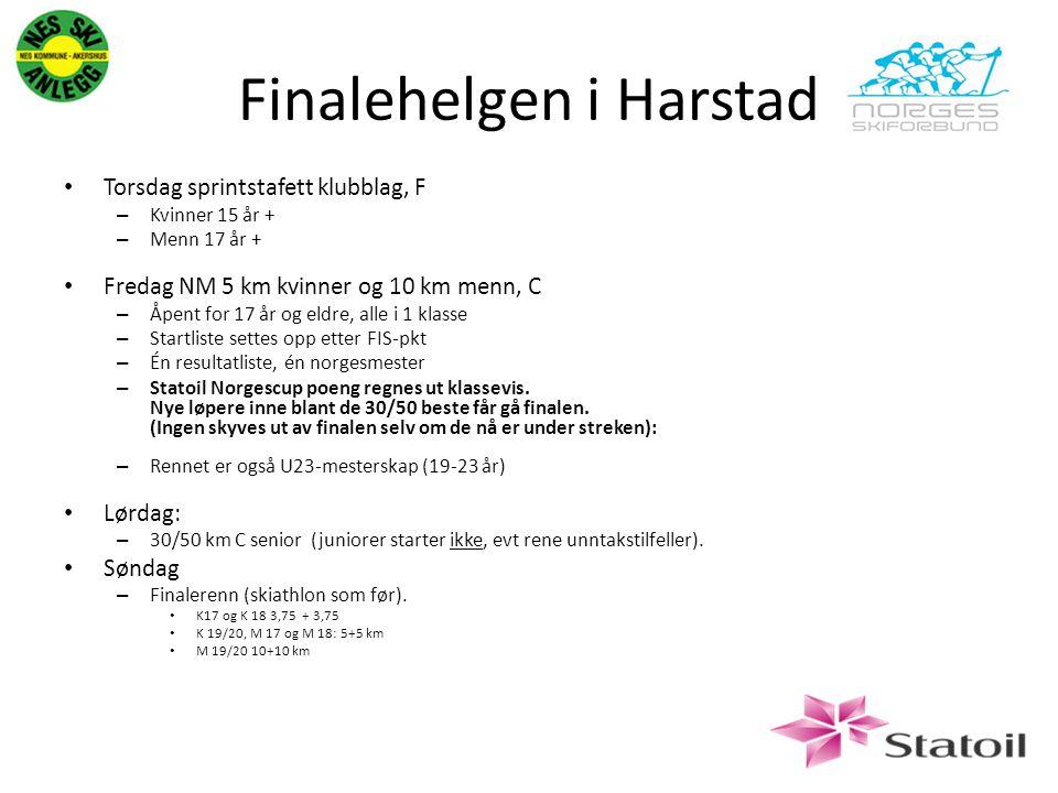 Finalehelgen i Harstad