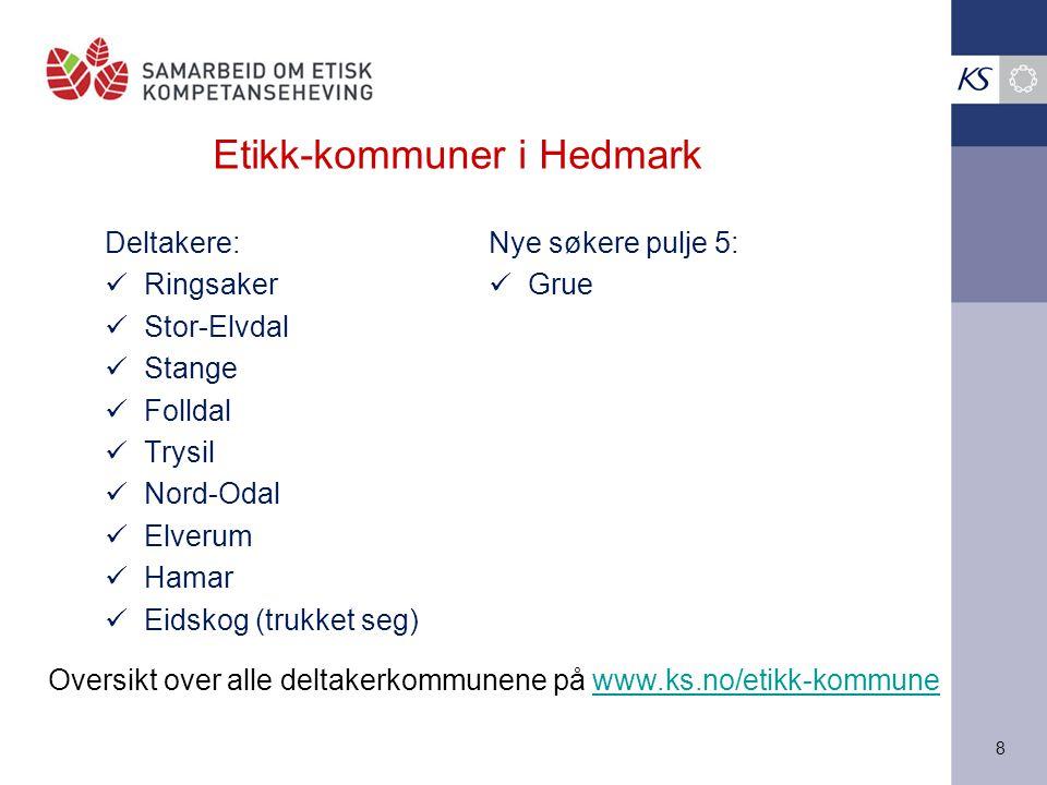 Etikk-kommuner i Hedmark