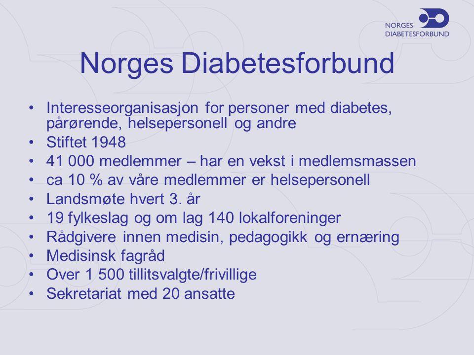 Norges Diabetesforbund