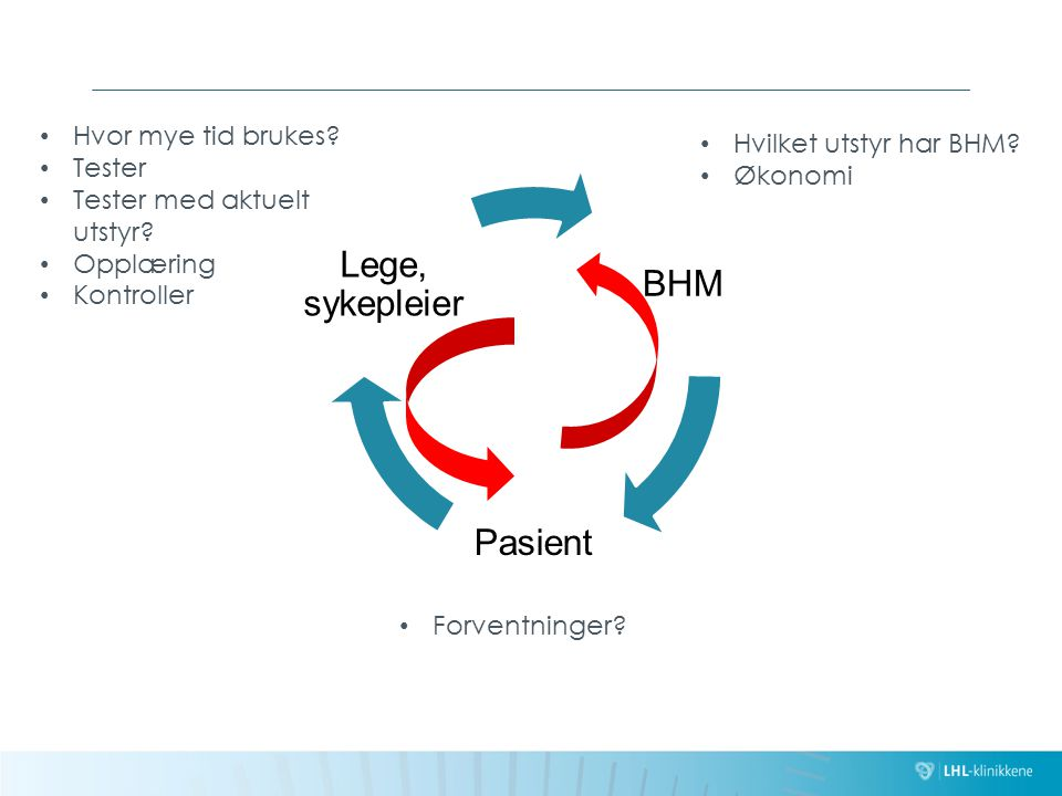Lege, sykepleier BHM Pasient Hvor mye tid brukes