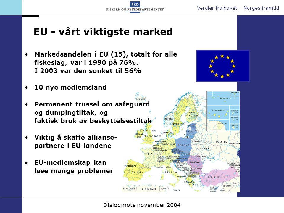 EU - vårt viktigste marked