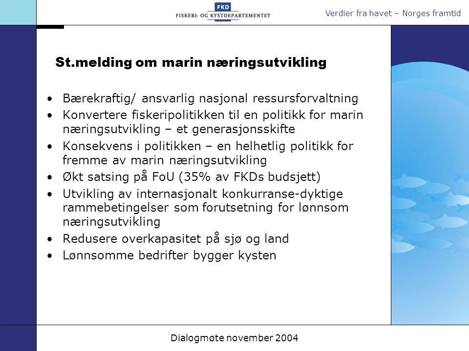 St.melding om marin næringsutvikling