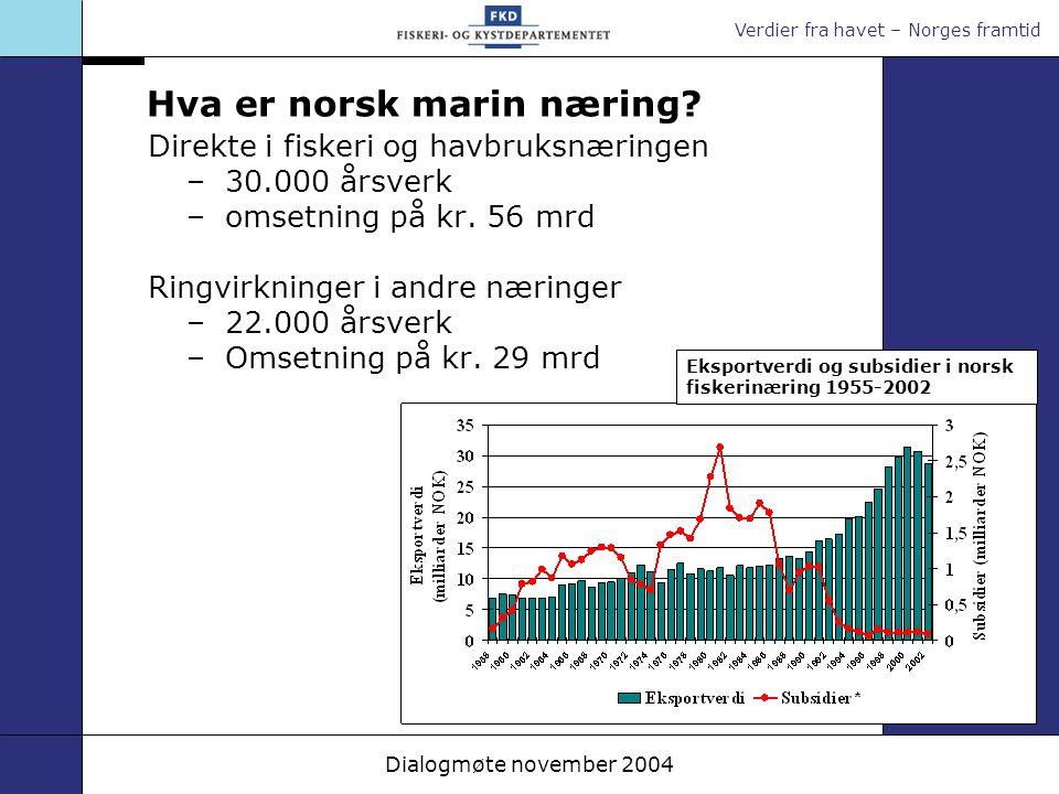 Hva er norsk marin næring
