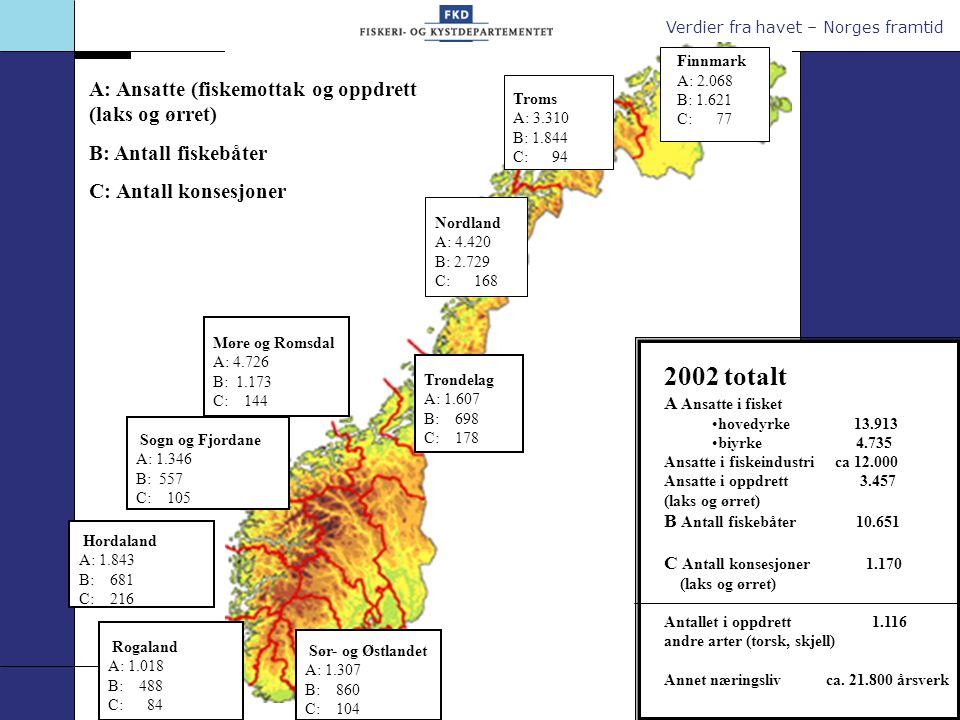 kart 2002 totalt A: Ansatte (fiskemottak og oppdrett (laks og ørret)