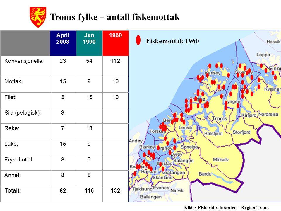 Troms fylke – antall fiskemottak