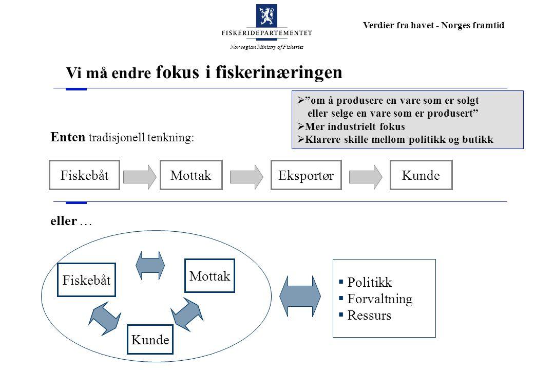 Vi må endre fokus i fiskerinæringen
