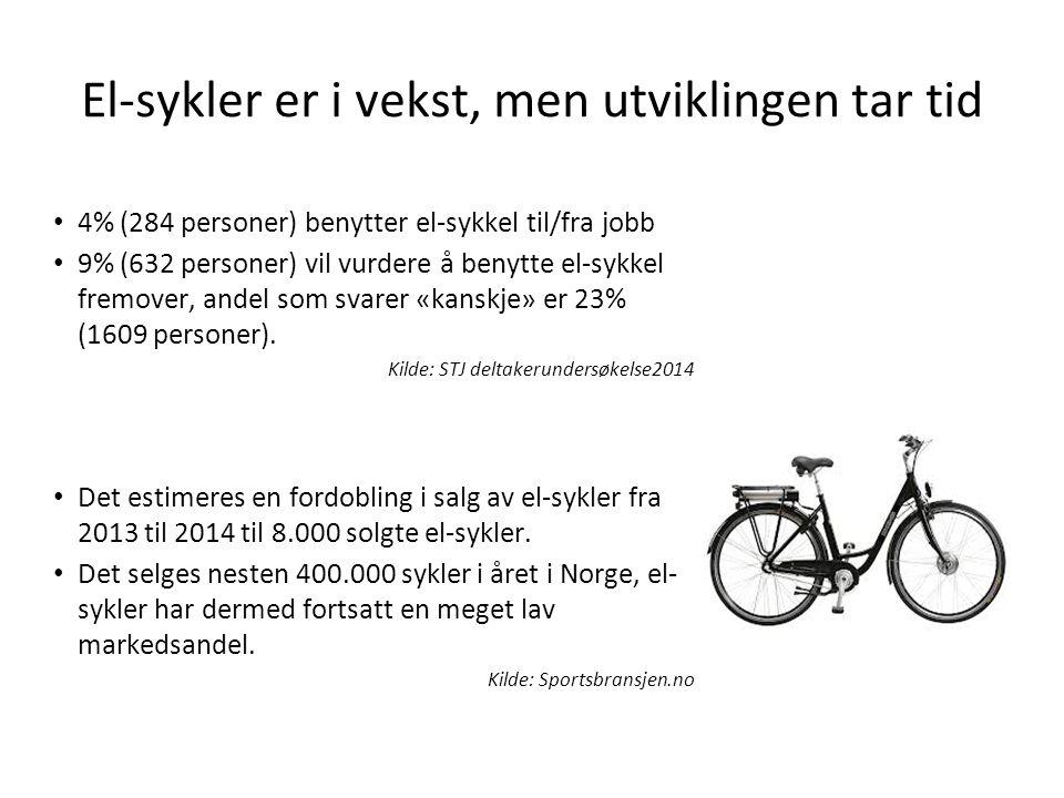 El-sykler er i vekst, men utviklingen tar tid