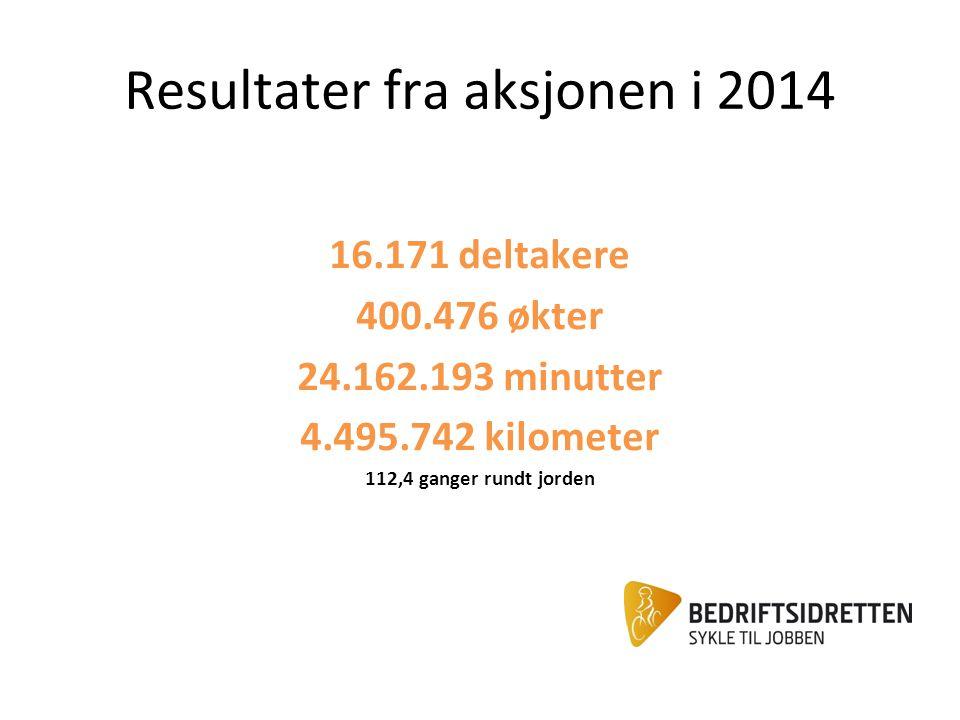 Resultater fra aksjonen i 2014