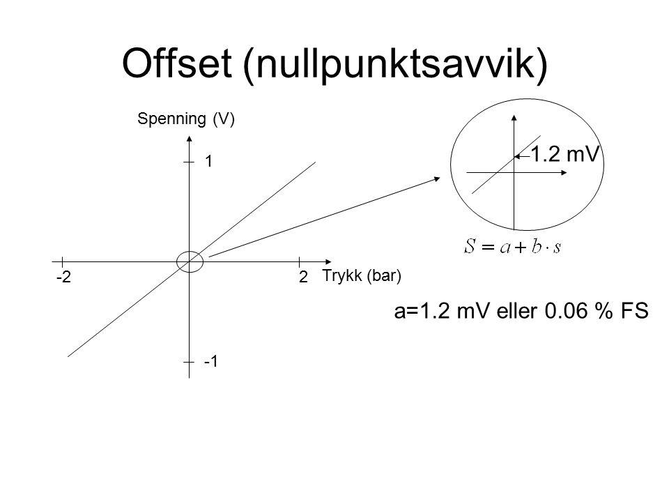 Offset (nullpunktsavvik)
