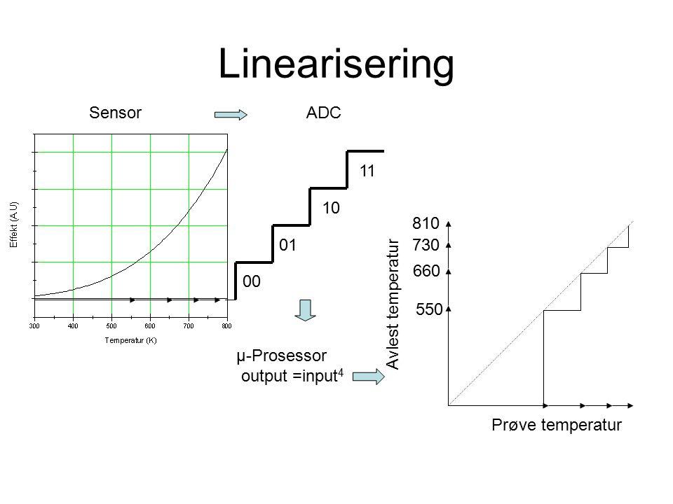 Linearisering Sensor ADC 00 01 10 11 810 730 660 Avlest temperatur 550