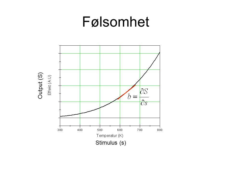 Følsomhet Output (S) Stimulus (s)