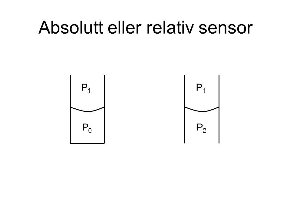 Absolutt eller relativ sensor