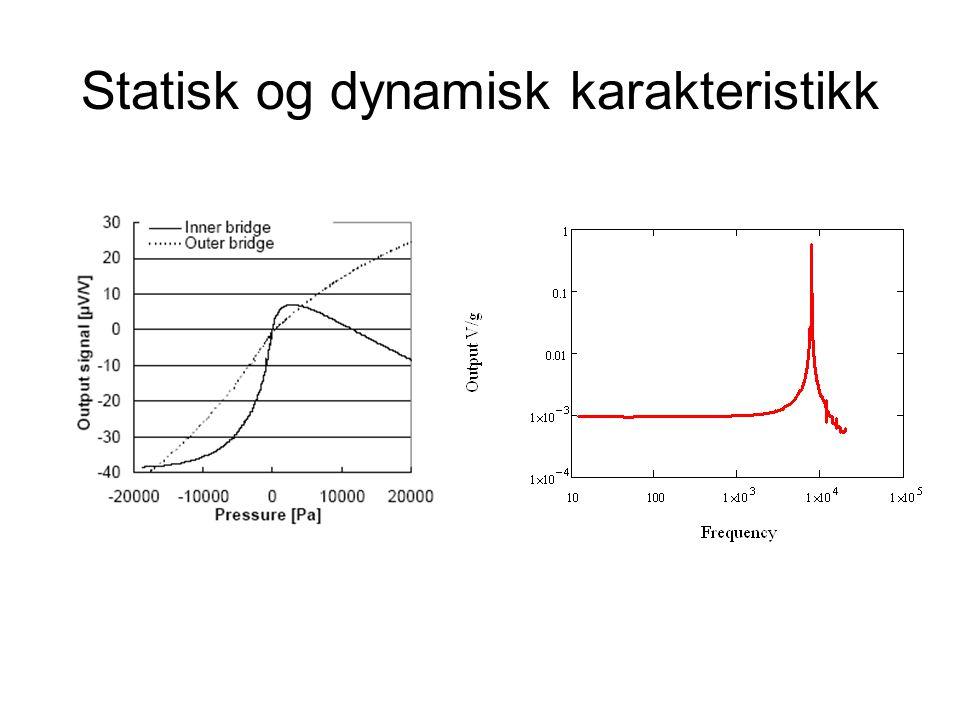 Statisk og dynamisk karakteristikk