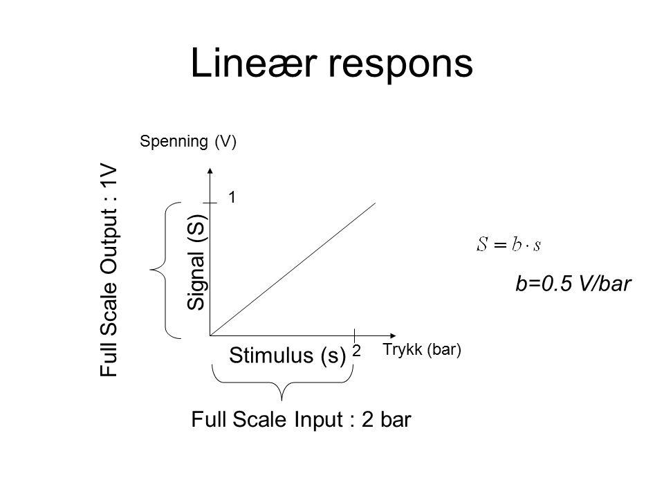 Lineær respons Full Scale Output : 1V Signal (S) b=0.5 V/bar