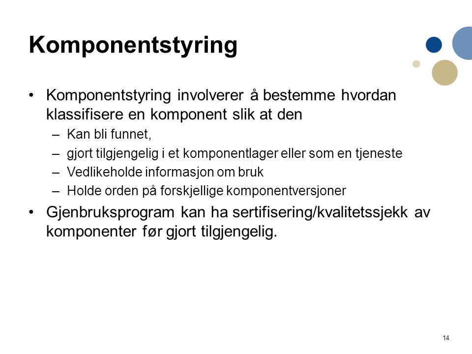 Komponentstyring Komponentstyring involverer å bestemme hvordan klassifisere en komponent slik at den.