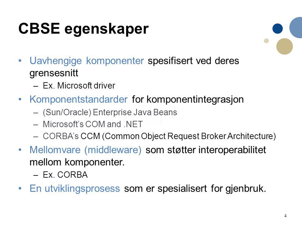 CBSE egenskaper Uavhengige komponenter spesifisert ved deres grensesnitt. Ex. Microsoft driver. Komponentstandarder for komponentintegrasjon.