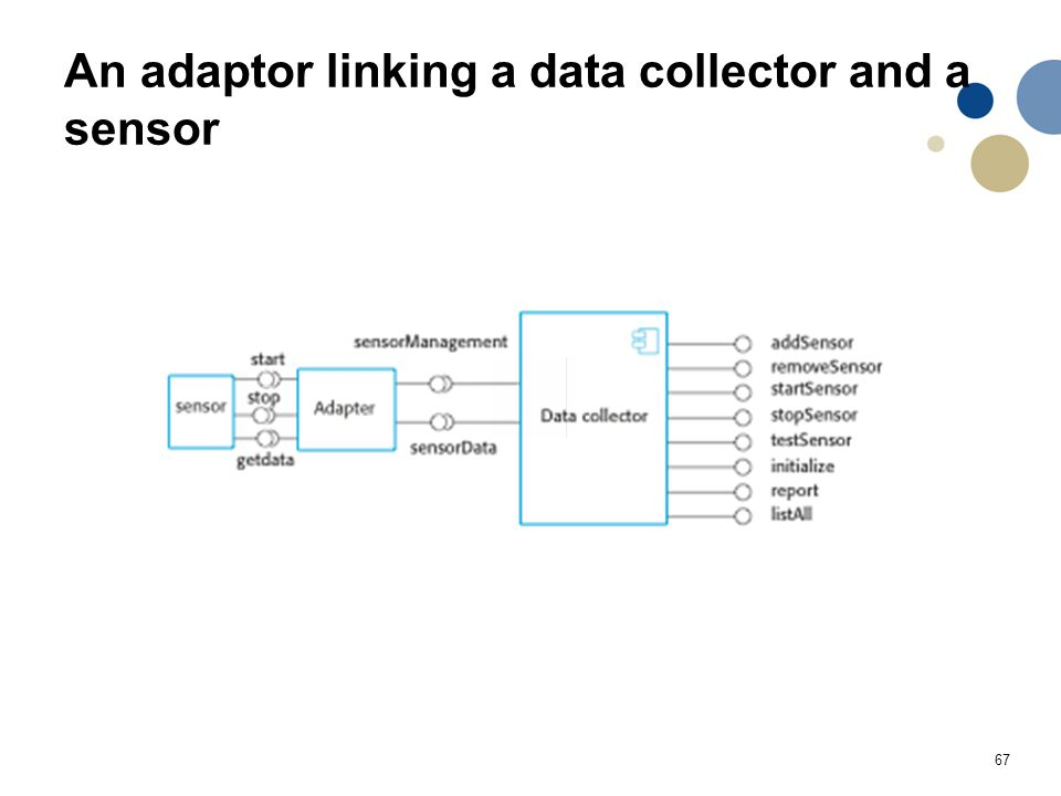 An adaptor linking a data collector and a sensor