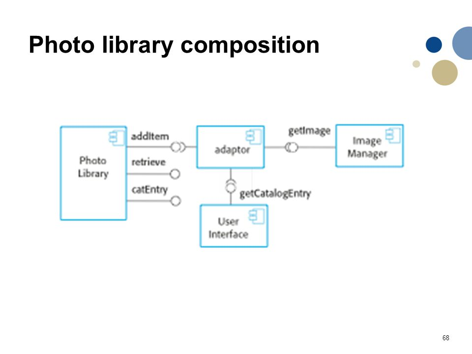 Photo library composition