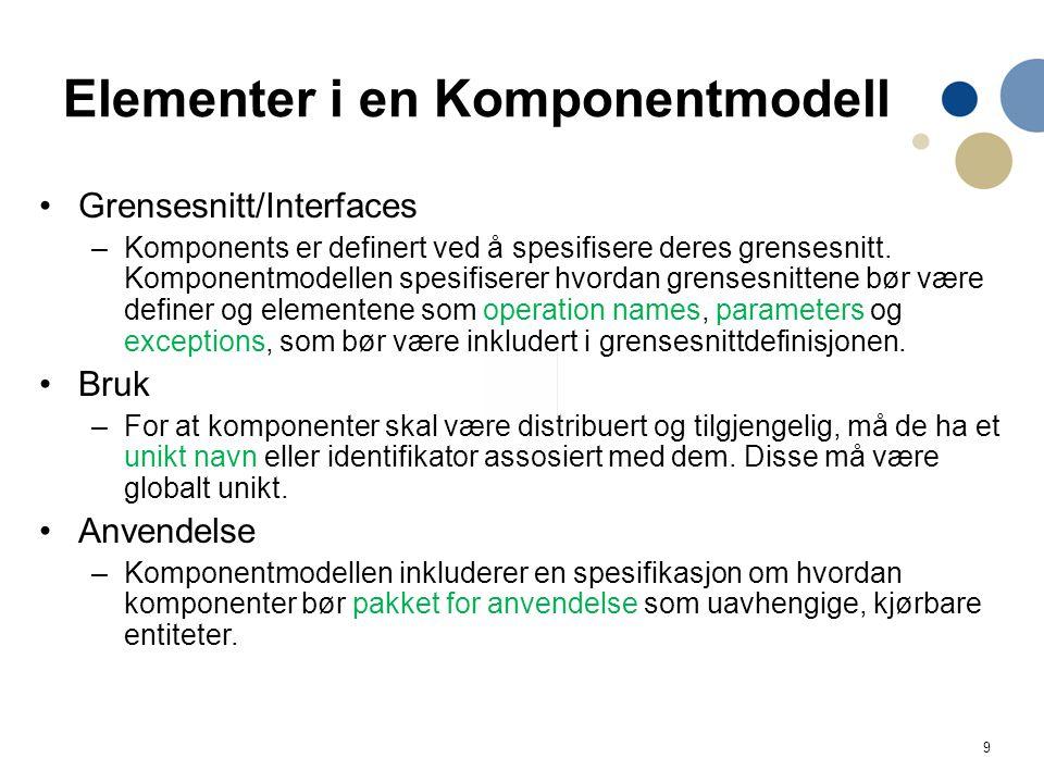Elementer i en Komponentmodell
