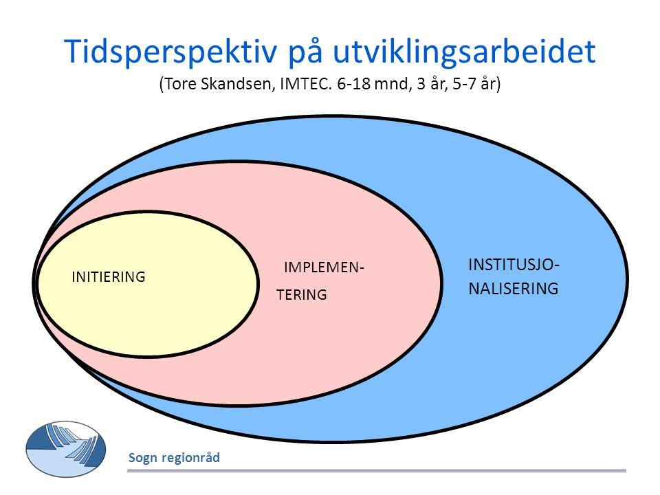 Tidsperspektiv på utviklingsarbeidet (Tore Skandsen, IMTEC