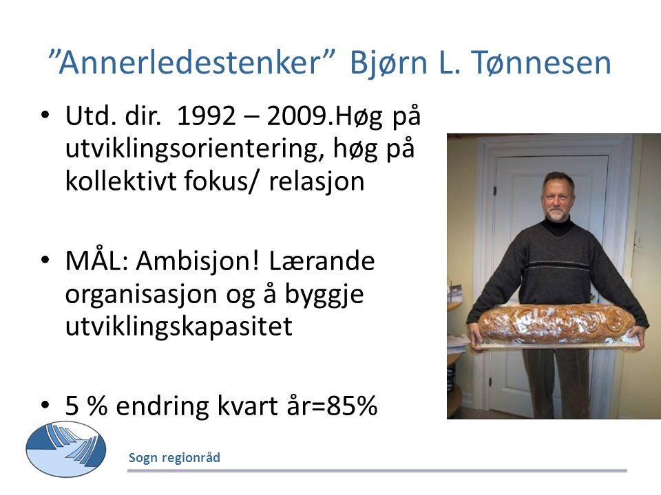 Annerledestenker Bjørn L. Tønnesen