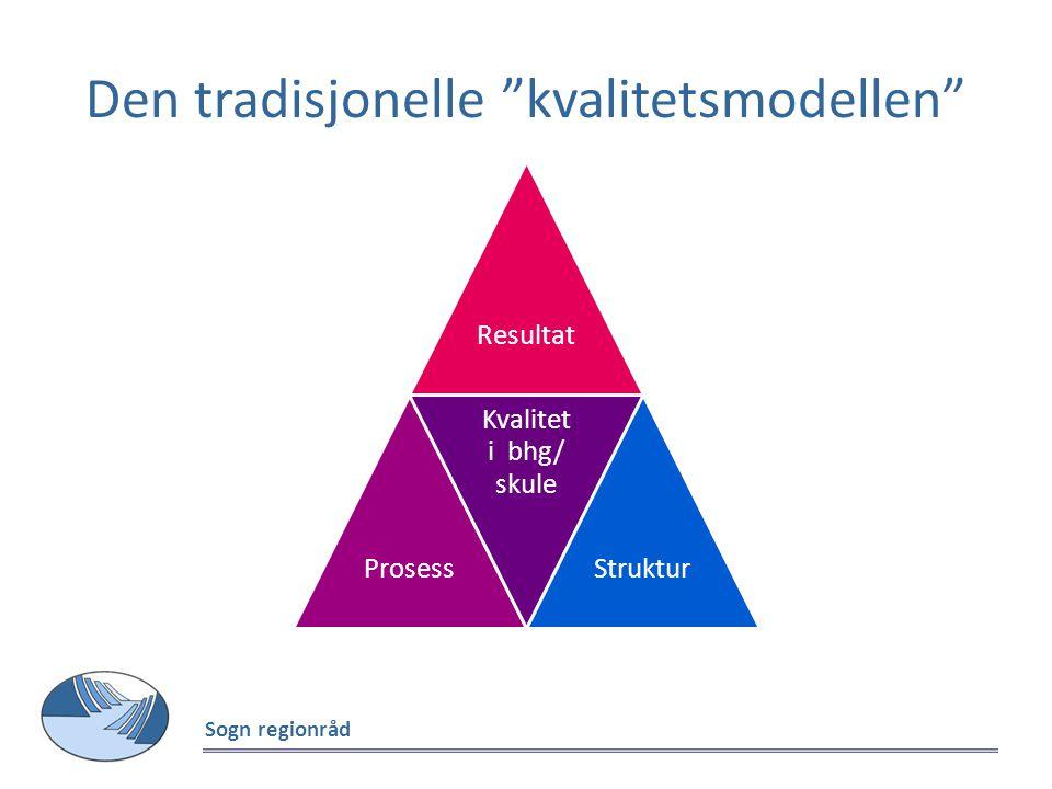 Den tradisjonelle kvalitetsmodellen