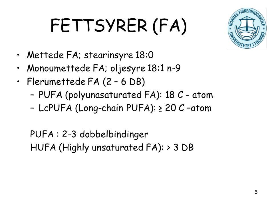 FETTSYRER (FA) Mettede FA; stearinsyre 18:0
