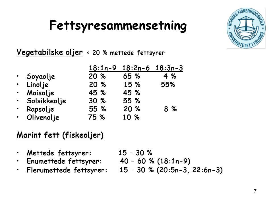 Fettsyresammensetning