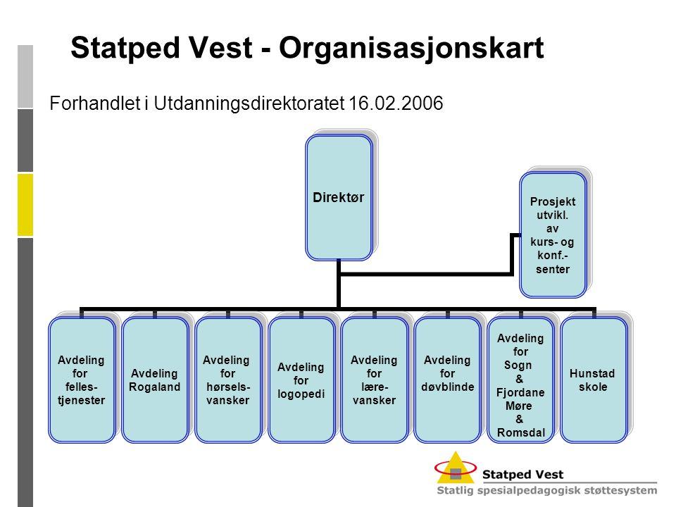 Statped Vest - Organisasjonskart