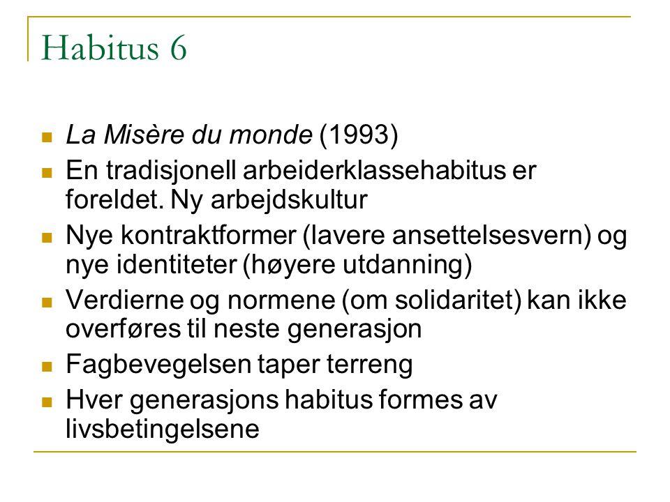 Habitus 6 La Misère du monde (1993)