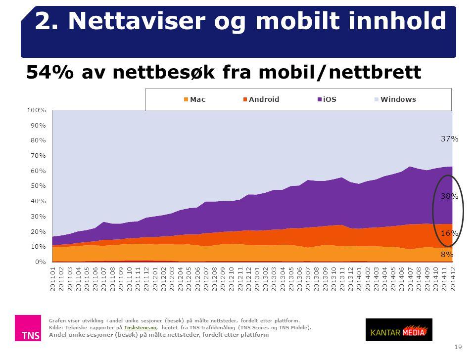 2. Nettaviser og mobilt innhold