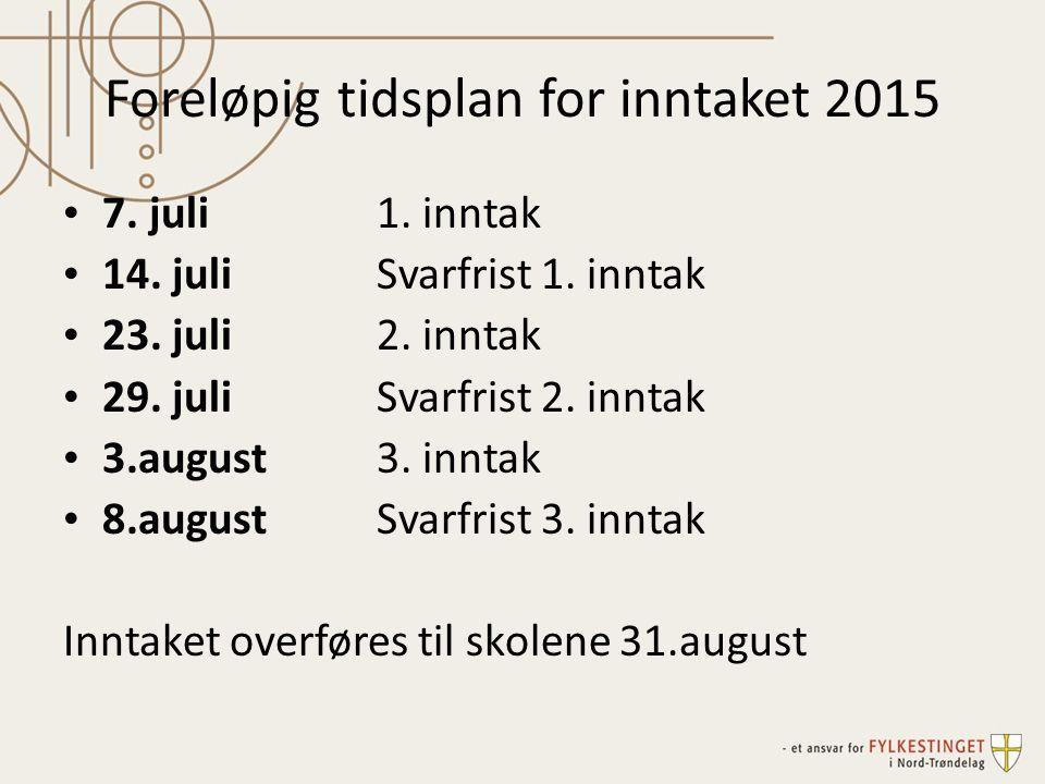 Foreløpig tidsplan for inntaket 2015