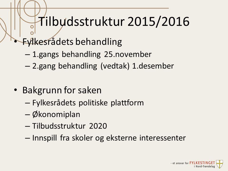 Tilbudsstruktur 2015/2016 Fylkesrådets behandling Bakgrunn for saken
