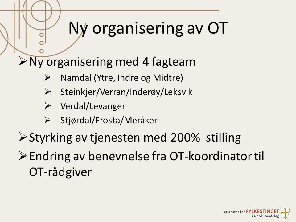Ny organisering av OT Ny organisering med 4 fagteam