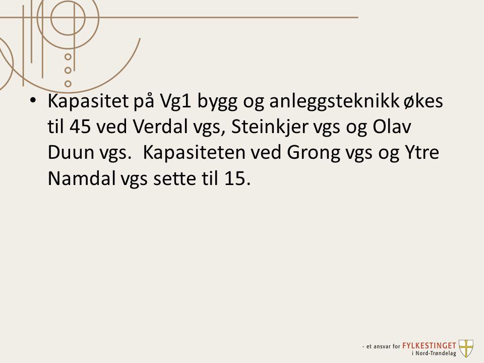 Kapasitet på Vg1 bygg og anleggsteknikk økes til 45 ved Verdal vgs, Steinkjer vgs og Olav Duun vgs. Kapasiteten ved Grong vgs og Ytre Namdal vgs sette til 15.