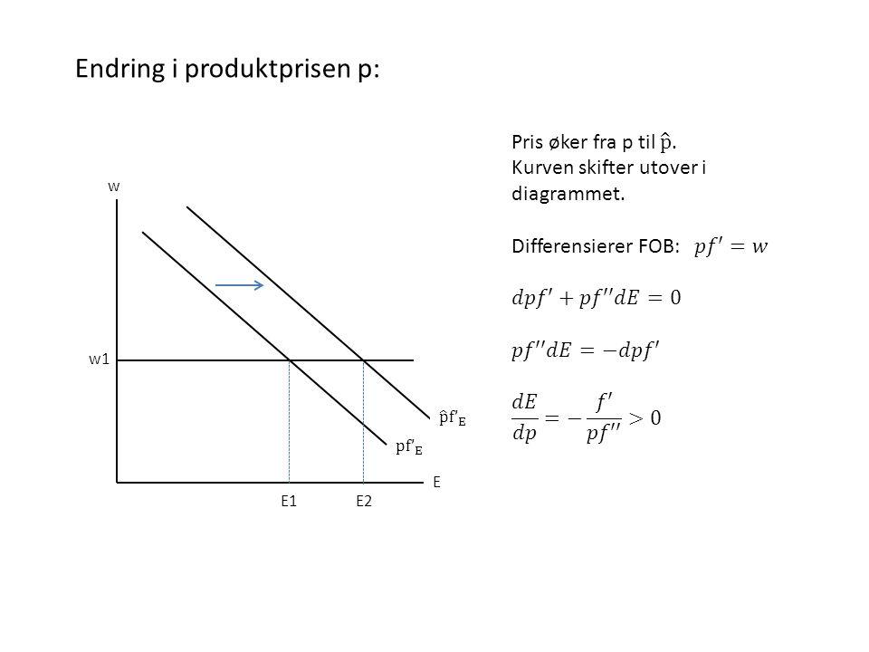 Endring i produktprisen p:
