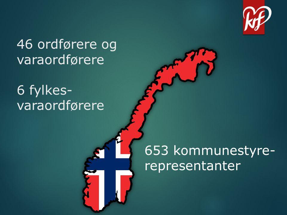 46 ordførere og varaordførere 6 fylkes-varaordførere