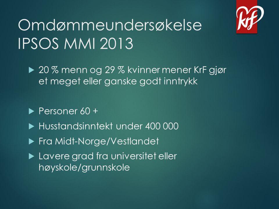 Omdømmeundersøkelse IPSOS MMI 2013
