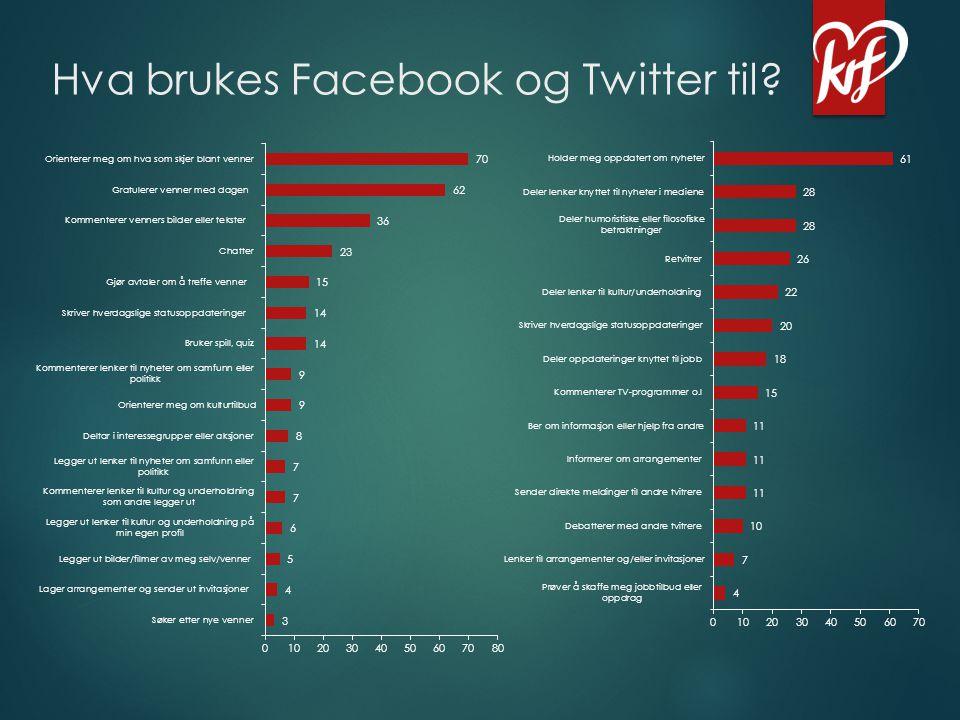 Hva brukes Facebook og Twitter til