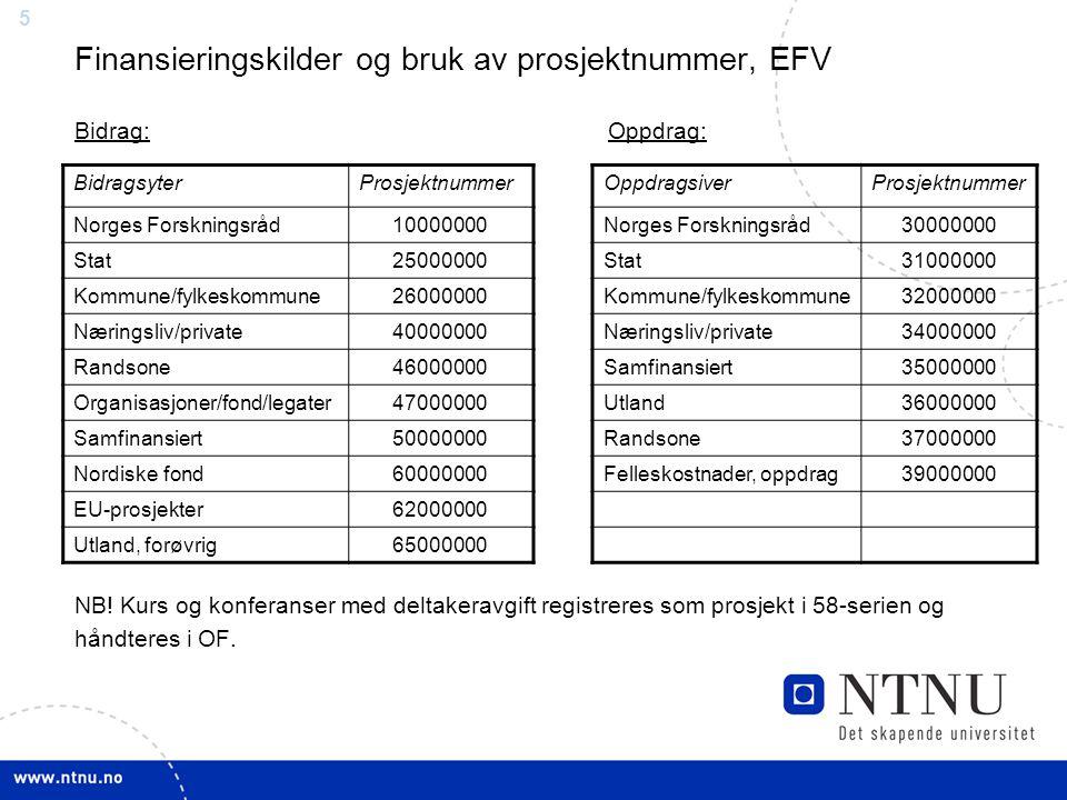 Finansieringskilder og bruk av prosjektnummer, EFV Bidrag: Oppdrag: