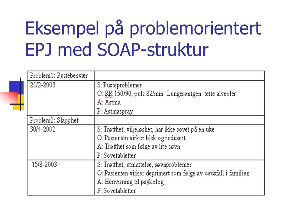 Eksempel på problemorientert EPJ med SOAP-struktur