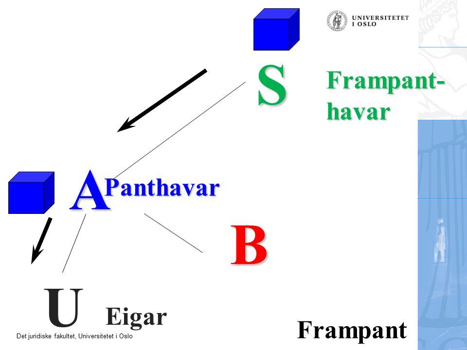 S Frampant- havar A Panthavar B U Eigar Frampant