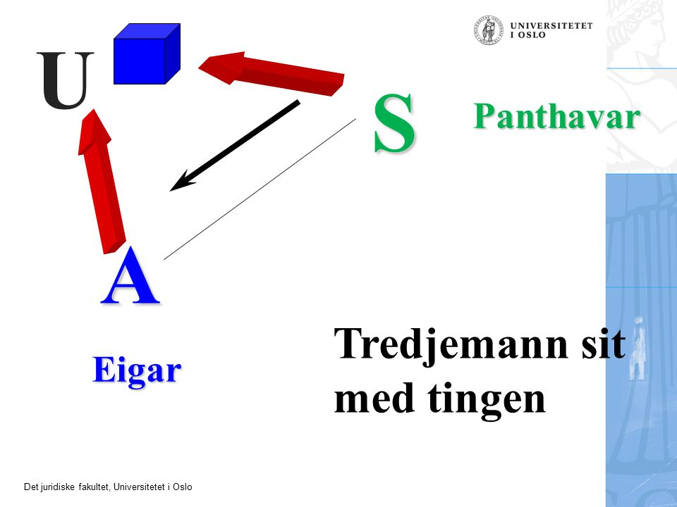 U S Panthavar A Tredjemann sit med tingen Eigar